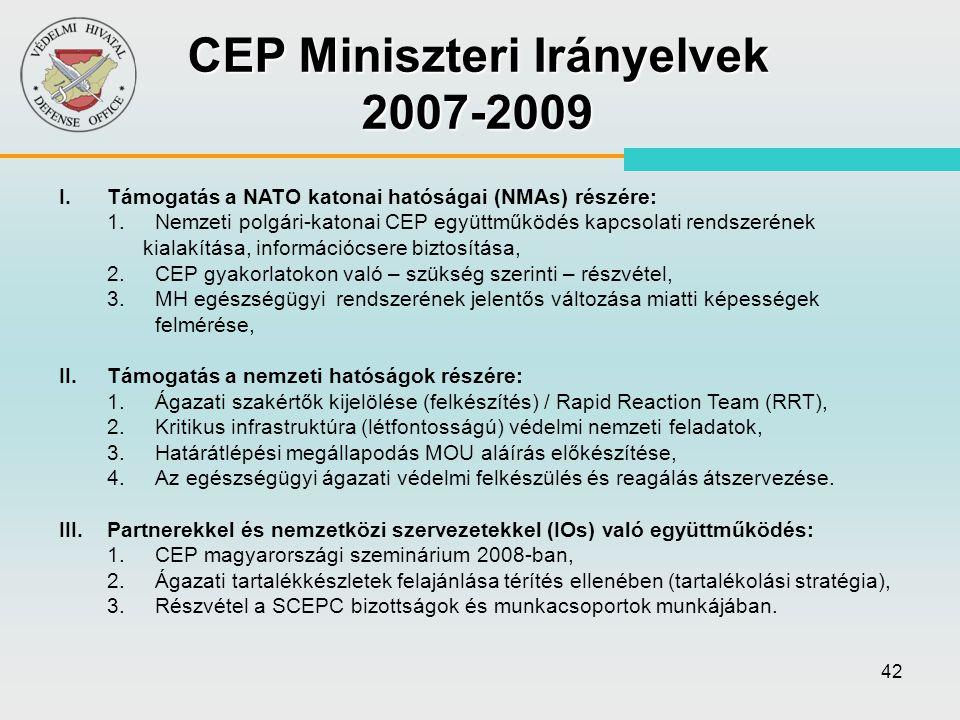 CEP Miniszteri Irányelvek