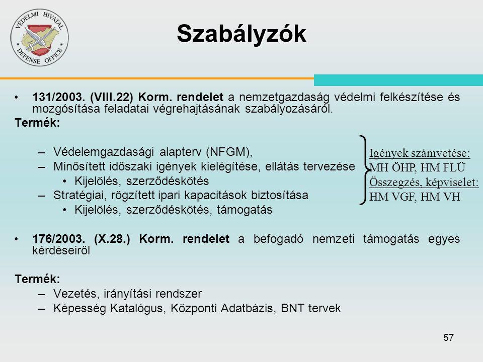 Szabályzók 131/2003. (VIII.22) Korm. rendelet a nemzetgazdaság védelmi felkészítése és mozgósítása feladatai végrehajtásának szabályozásáról.