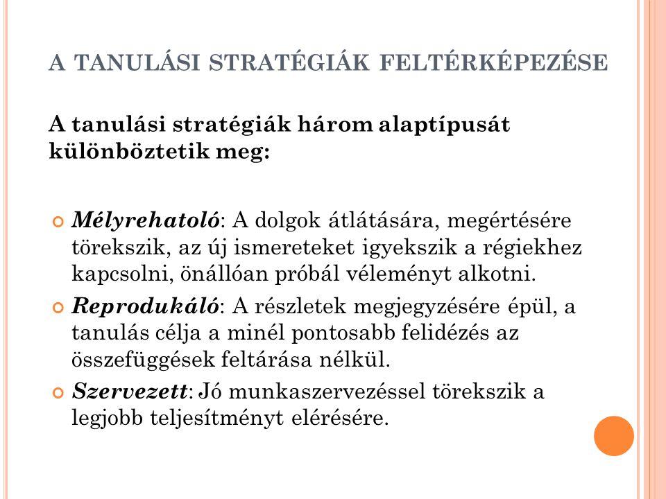 a tanulási stratégiák feltérképezése