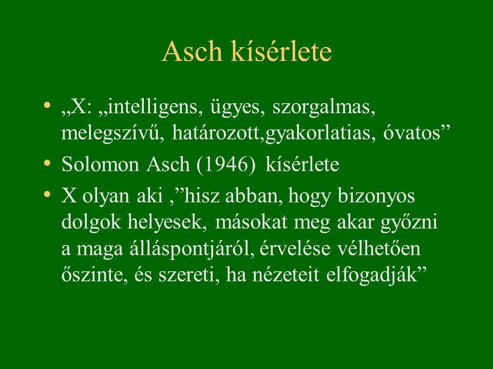 """Asch kísérlete """"X: """"intelligens, ügyes, szorgalmas, melegszívű, határozott,gyakorlatias, óvatos Solomon Asch (1946) kísérlete."""