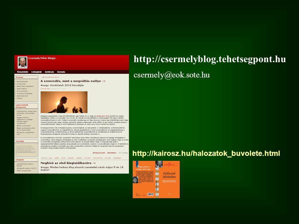 http://csermelyblog.tehetsegpont.hu csermely@eok.sote.hu