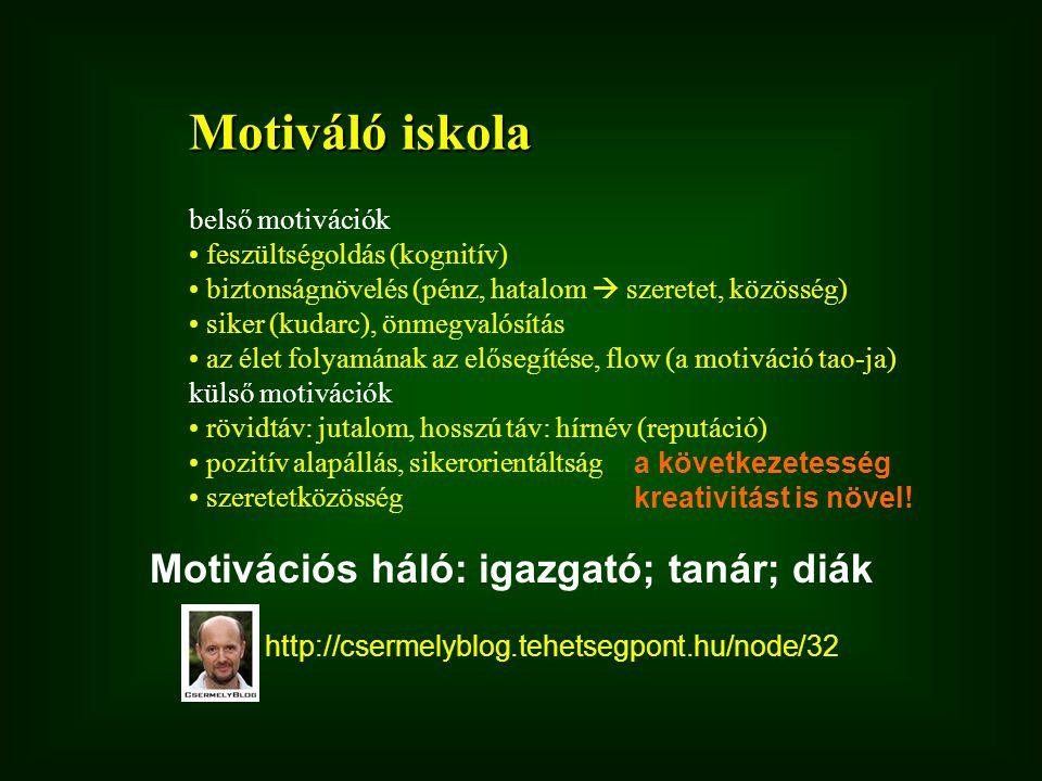 Motiváló iskola Motivációs háló: igazgató; tanár; diák