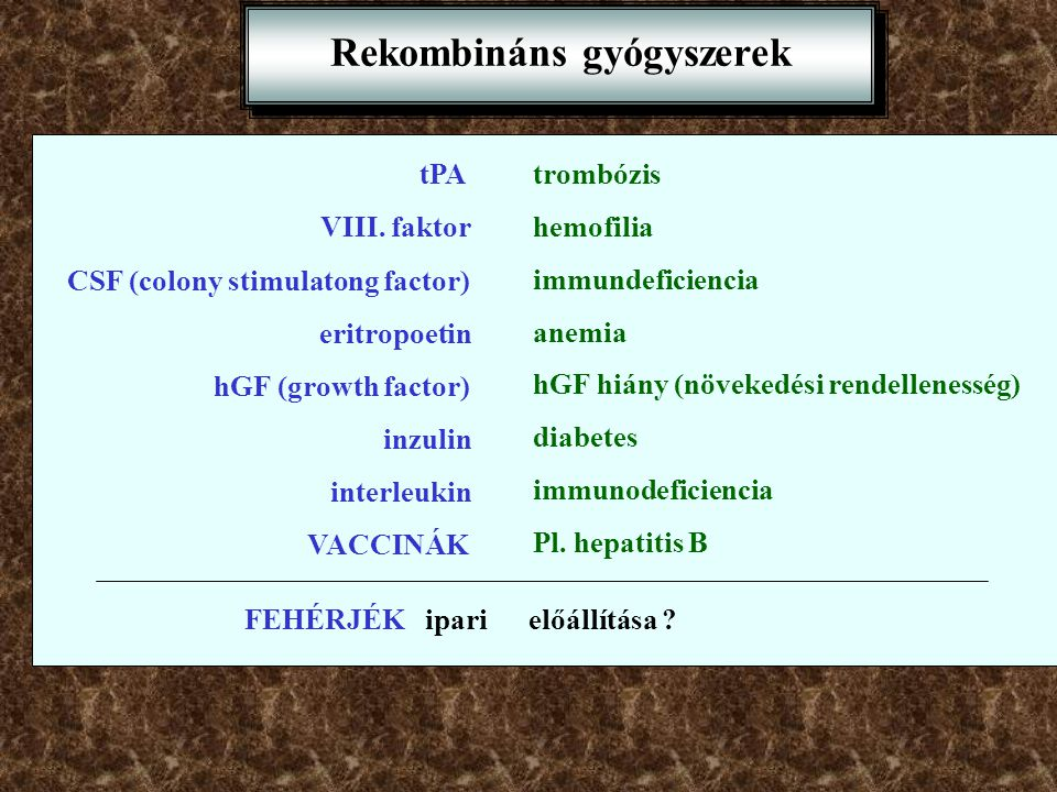 Rekombináns gyógyszerek