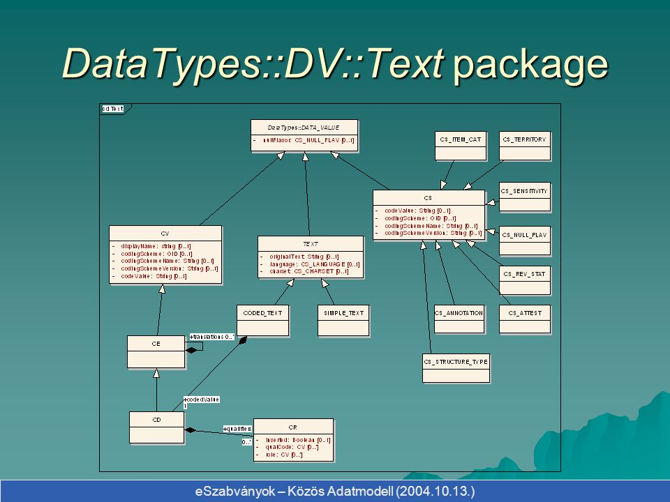 DataTypes::DV::Text package