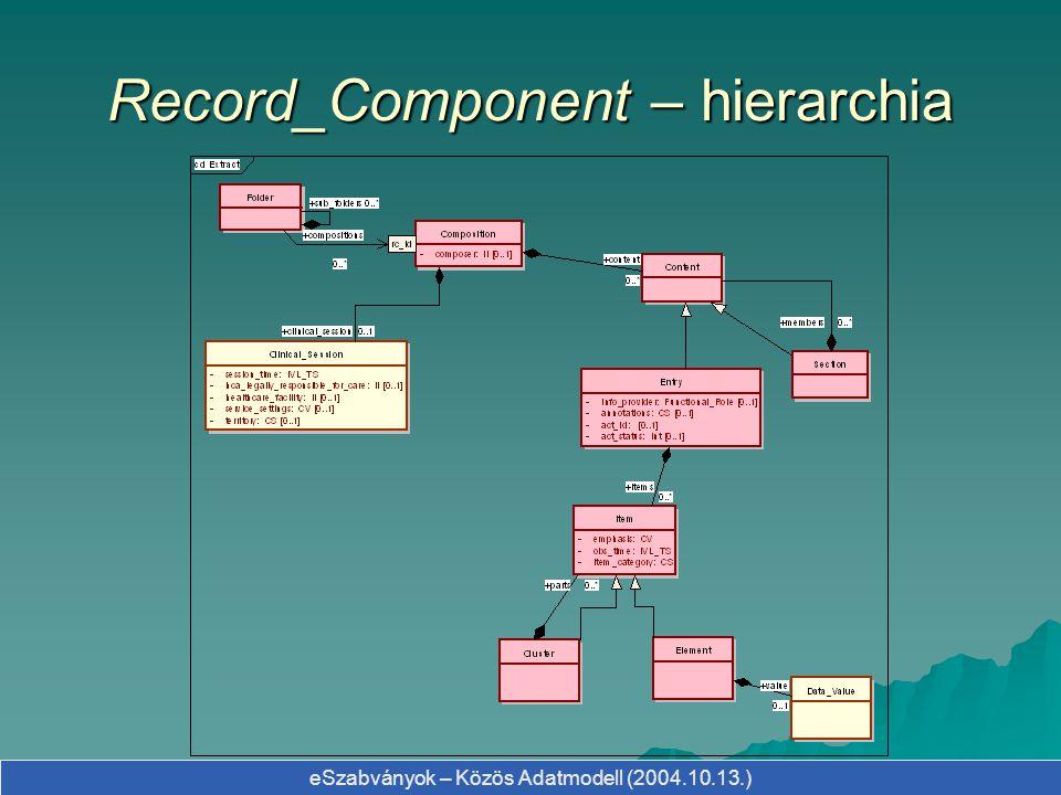 Record_Component – hierarchia