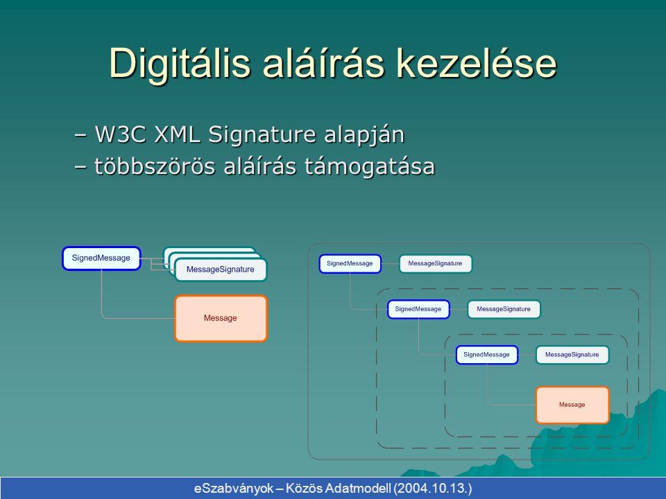 Digitális aláírás kezelése