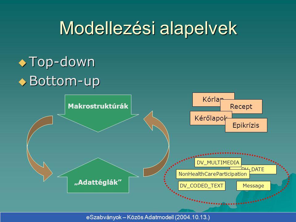Modellezési alapelvek