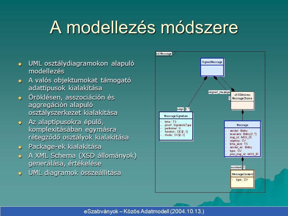 A modellezés módszere UML osztálydiagramokon alapuló modellezés