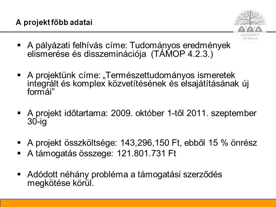 A projekt időtartama: 2009. október 1-től 2011. szeptember 30-ig