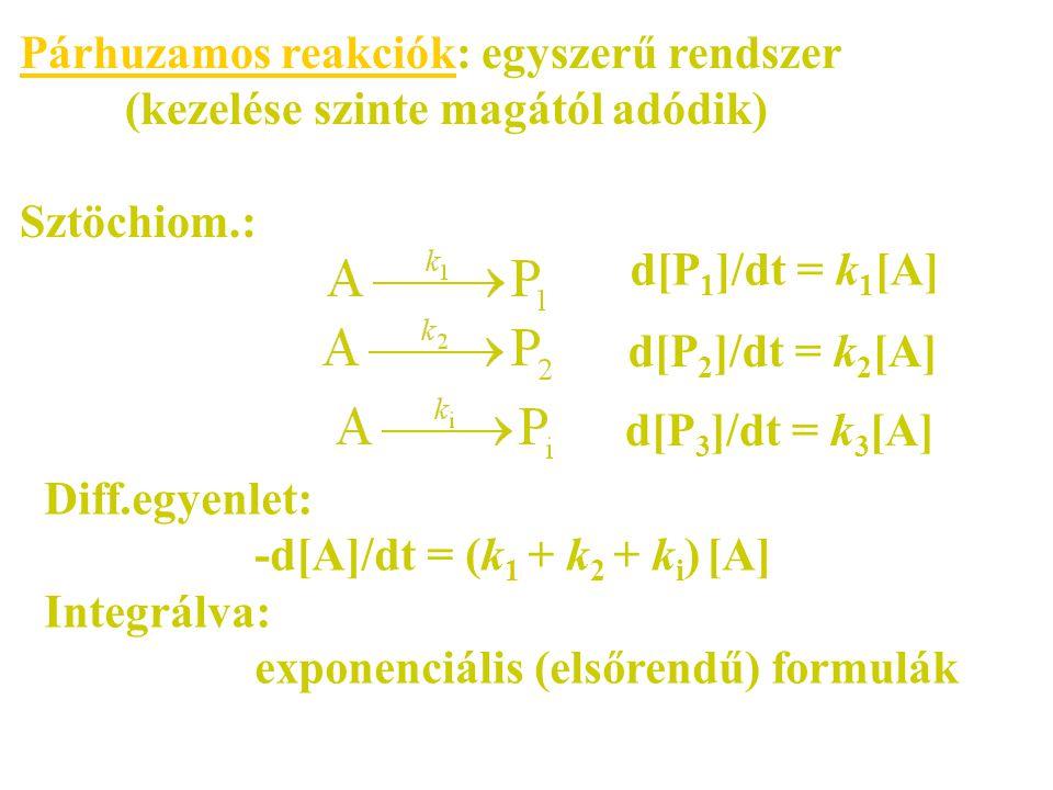 Párhuzamos reakciók: egyszerű rendszer
