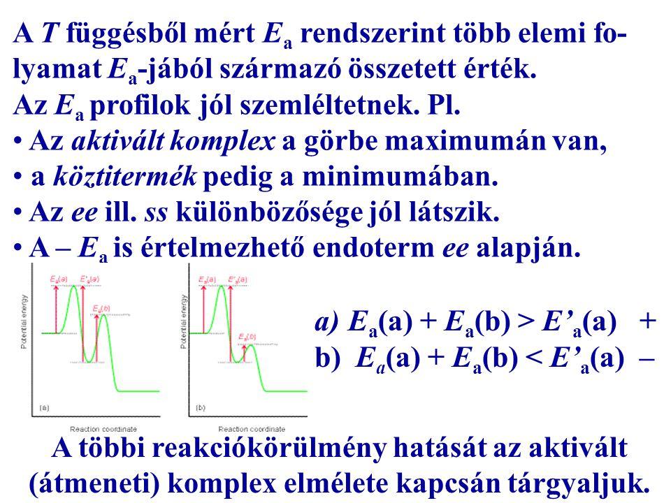 A T függésből mért Ea rendszerint több elemi fo-lyamat Ea-jából származó összetett érték. Az Ea profilok jól szemléltetnek. Pl.