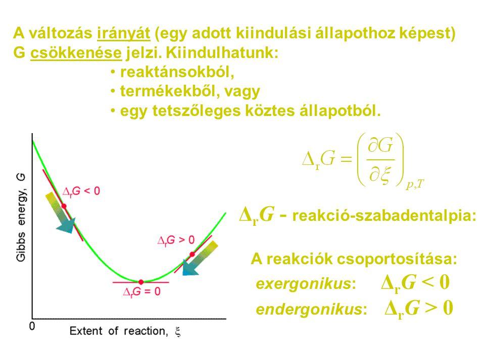 ΔrG - reakció-szabadentalpia: