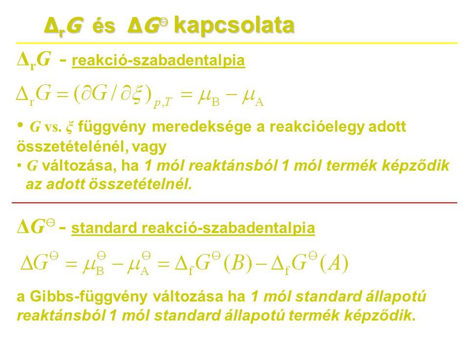 ΔrG - reakció-szabadentalpia