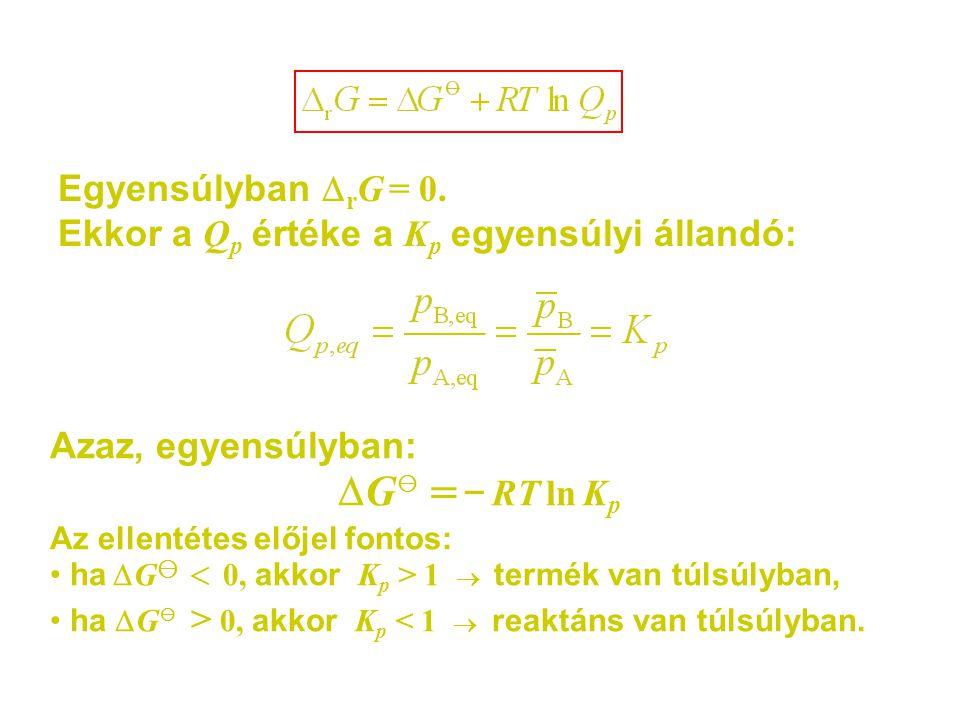 Ekkor a Qp értéke a Kp egyensúlyi állandó: