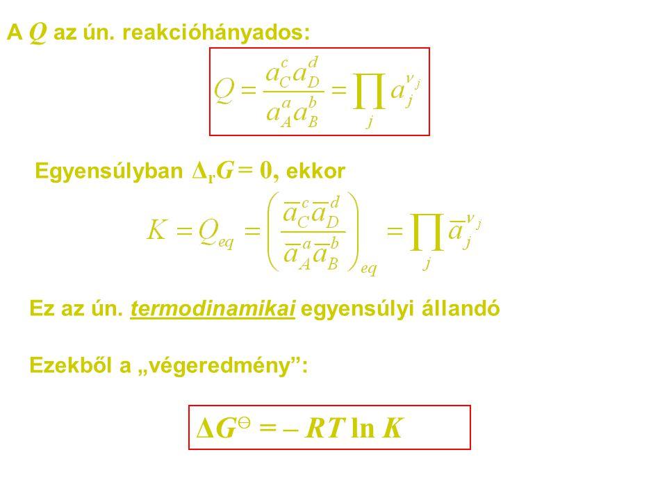 ΔG⊖ = – RT ln K A Q az ún. reakcióhányados: