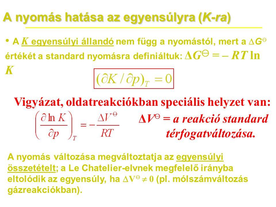 A nyomás hatása az egyensúlyra (K-ra)