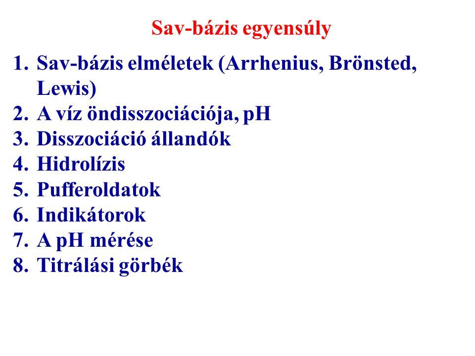 Sav-bázis egyensúly Sav-bázis elméletek (Arrhenius, Brönsted, Lewis) A víz öndisszociációja, pH. Disszociáció állandók.