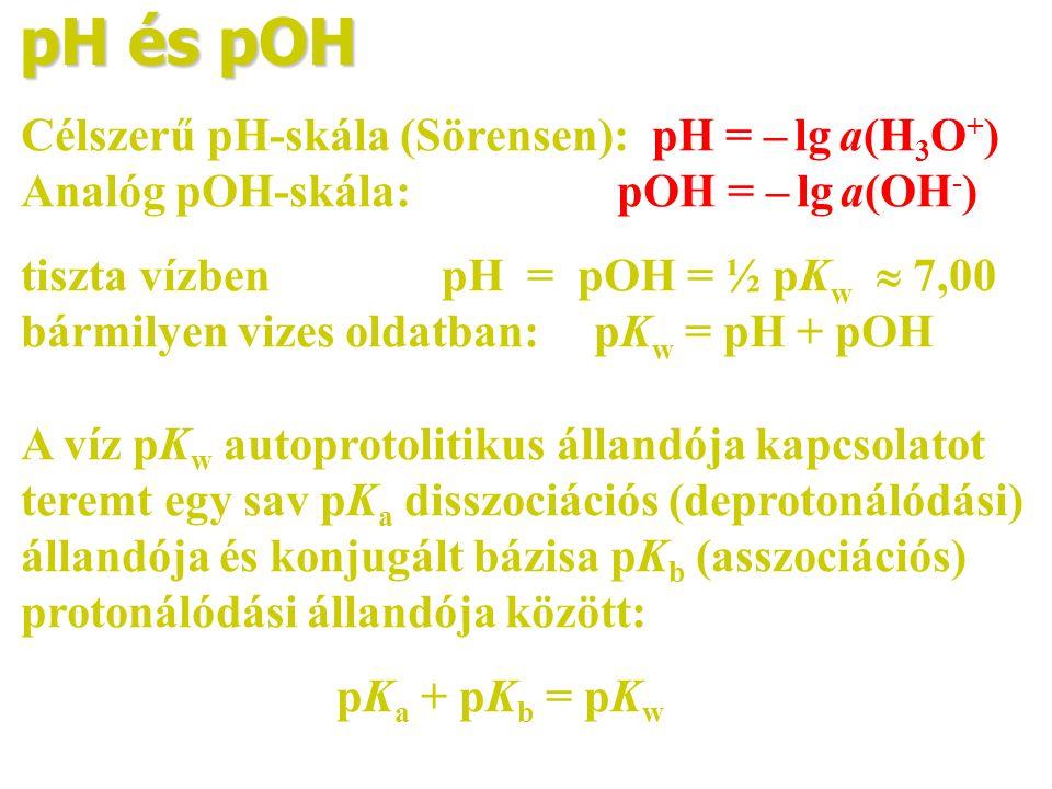 pH és pOH Célszerű pH-skála (Sörensen): pH = – lg a(H3O+)