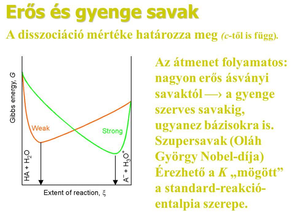 Erős és gyenge savak A disszociáció mértéke határozza meg (c-től is függ). Az átmenet folyamatos: