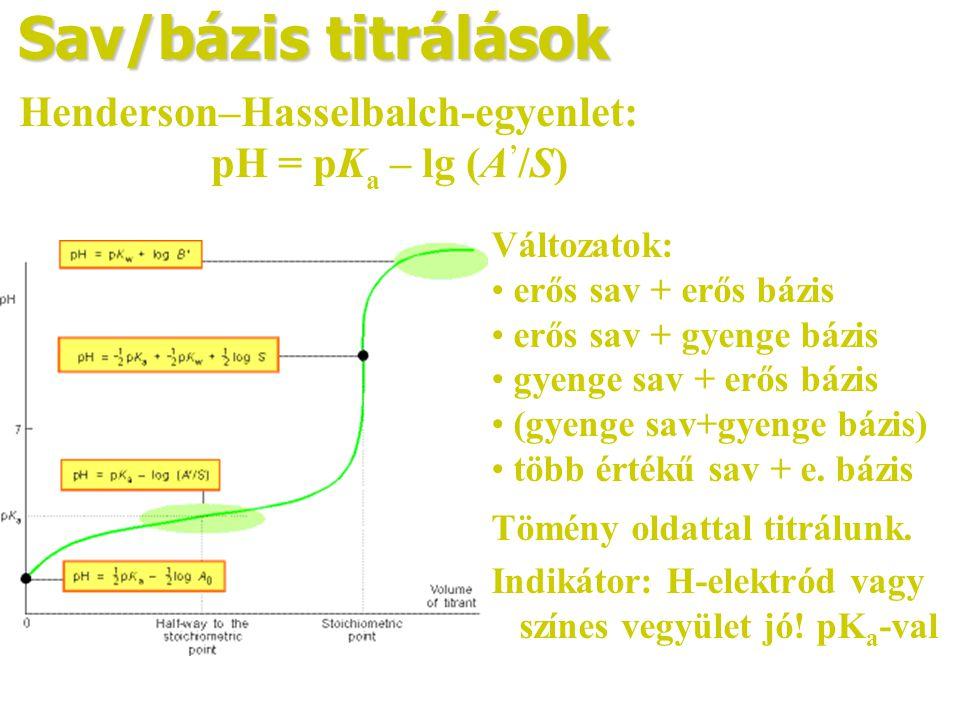 Sav/bázis titrálások Henderson–Hasselbalch-egyenlet: pH = pKa – lg (A'/S) Változatok: erős sav + erős bázis.