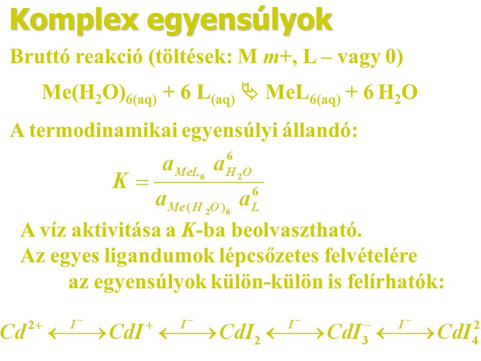 Komplex egyensúlyok Bruttó reakció (töltések: M m+, L – vagy 0)