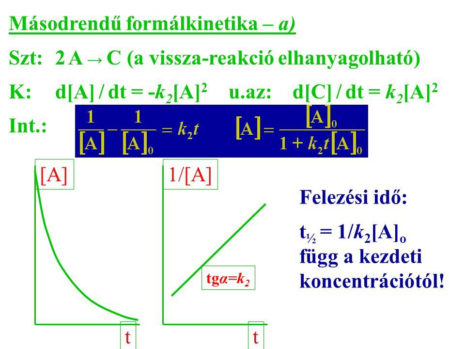 Másodrendű formálkinetika – a)