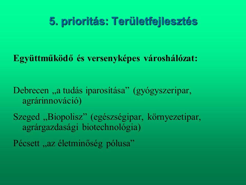 5. prioritás: Területfejlesztés
