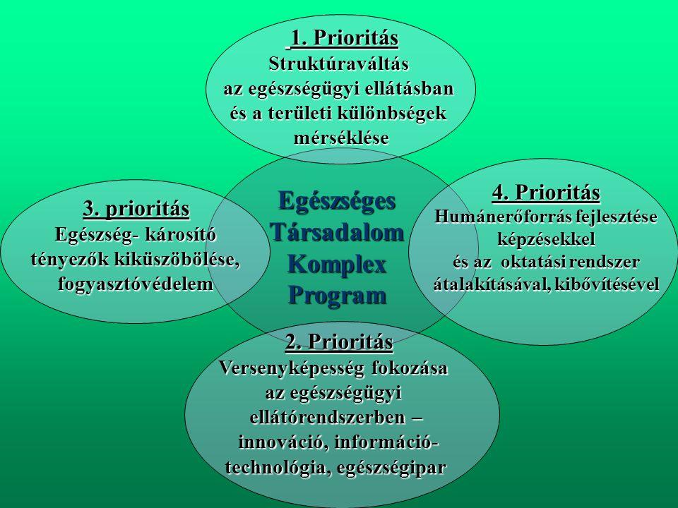 Egészséges Társadalom Komplex Program