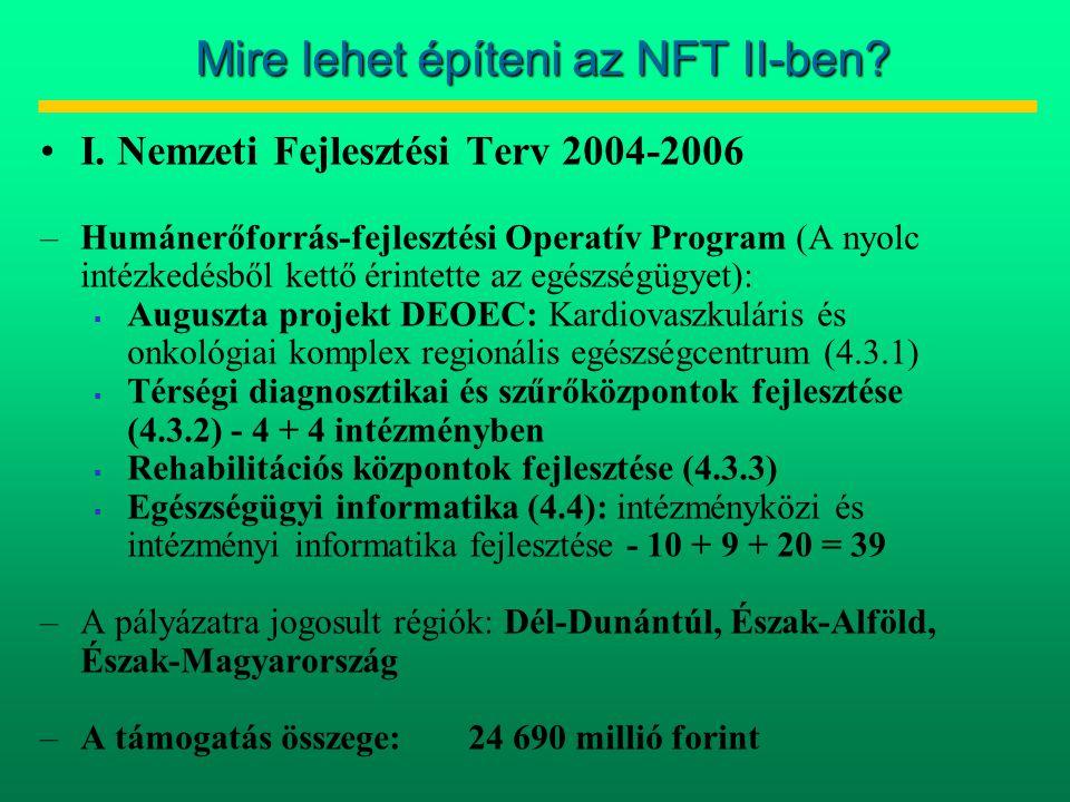 Mire lehet építeni az NFT II-ben