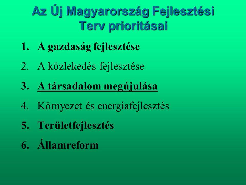 Az Új Magyarország Fejlesztési Terv prioritásai