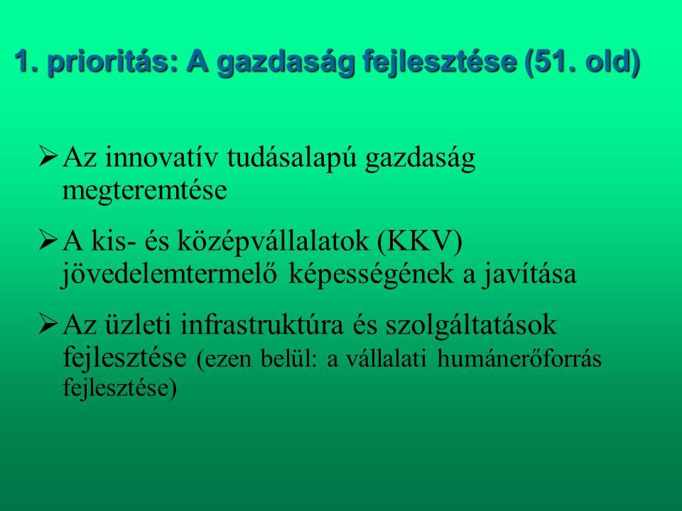 1. prioritás: A gazdaság fejlesztése (51. old)