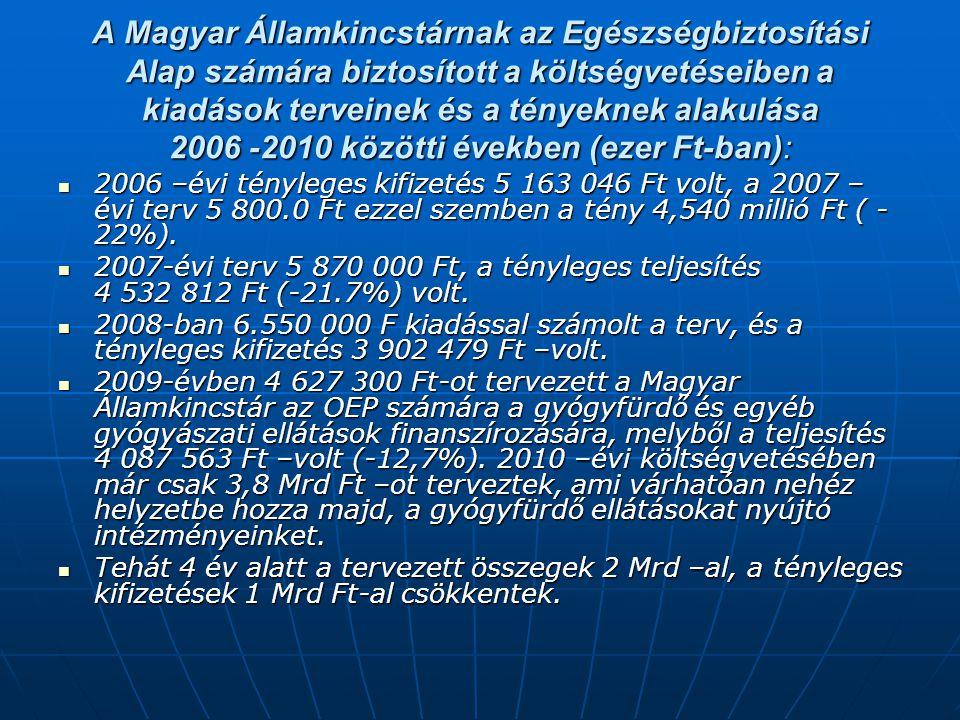 A Magyar Államkincstárnak az Egészségbiztosítási Alap számára biztosított a költségvetéseiben a kiadások terveinek és a tényeknek alakulása 2006 -2010 közötti években (ezer Ft-ban):