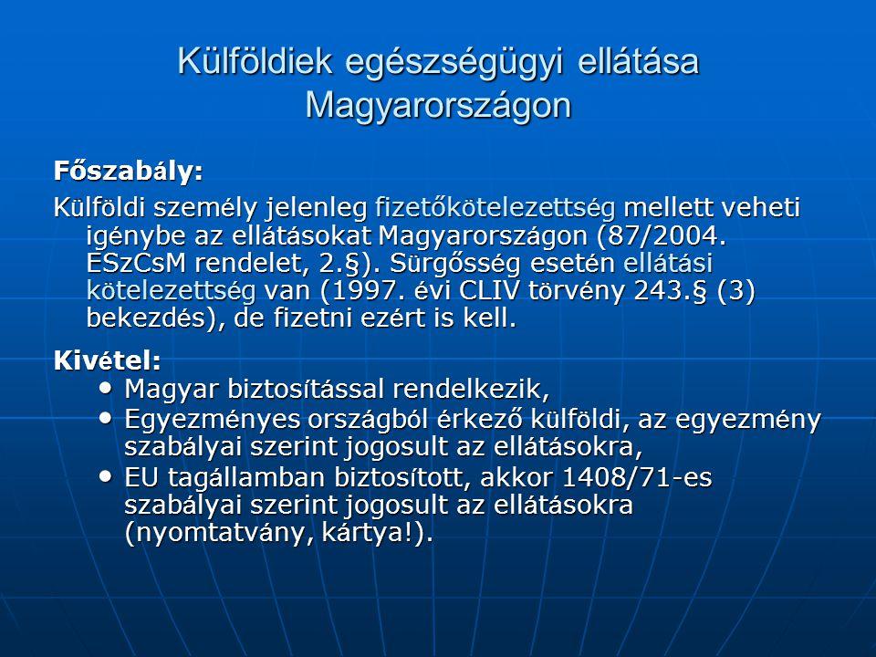 Külföldiek egészségügyi ellátása Magyarországon