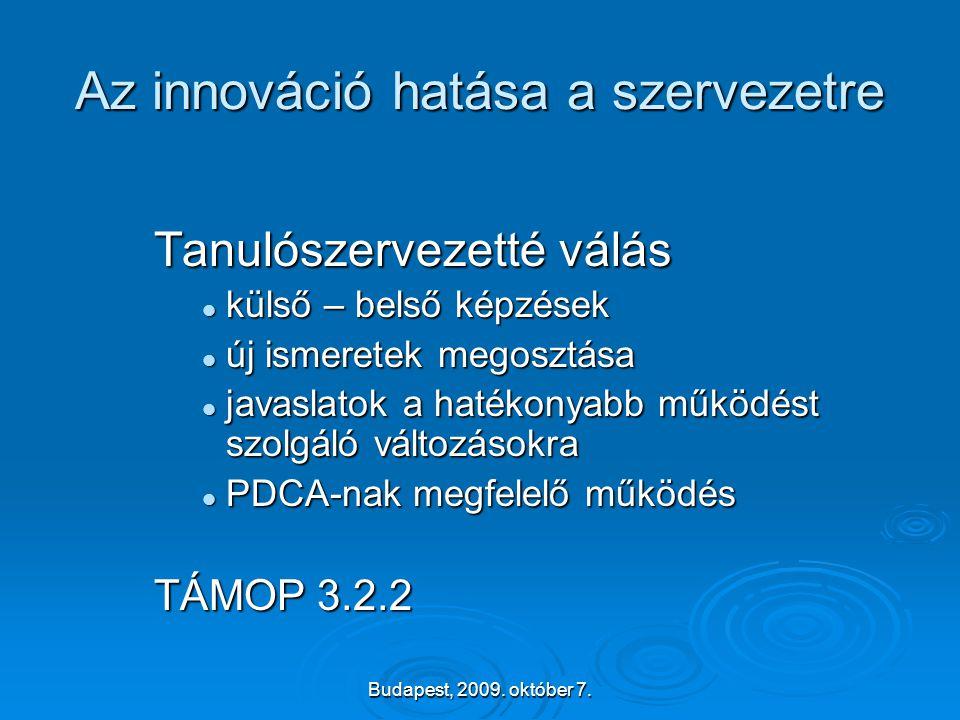 Az innováció hatása a szervezetre