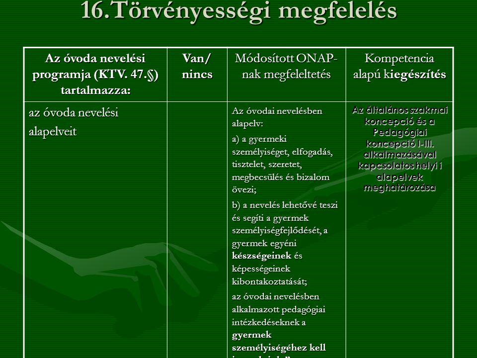 16.Törvényességi megfelelés