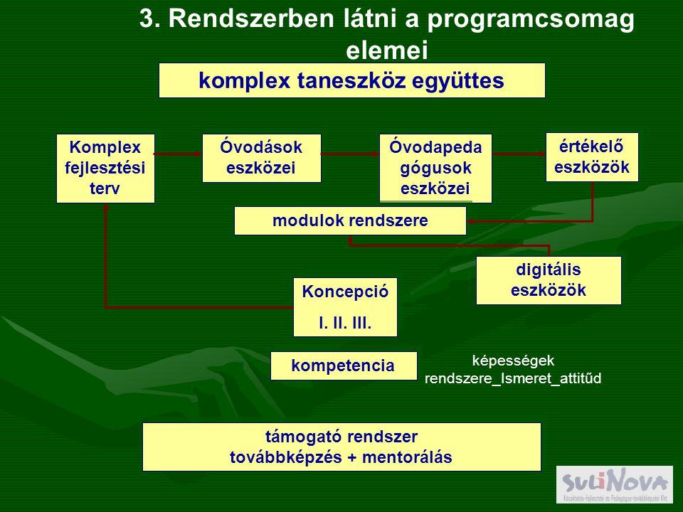 3. Rendszerben látni a programcsomag elemei