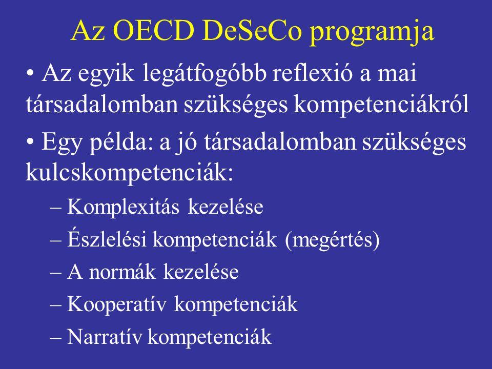 Az OECD DeSeCo programja
