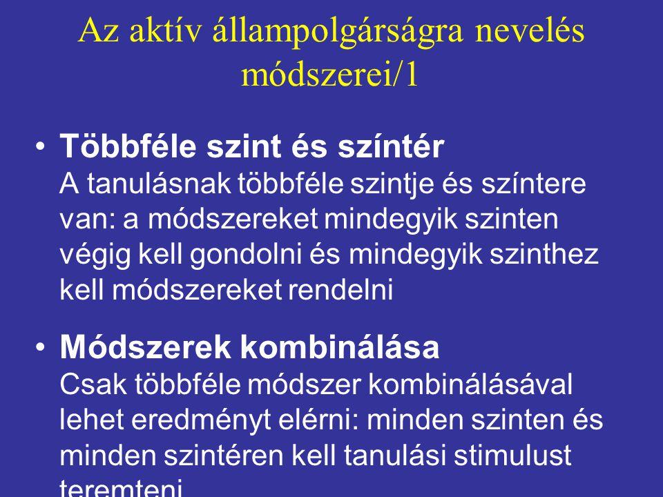 Az aktív állampolgárságra nevelés módszerei/1