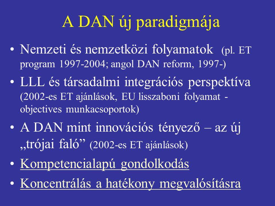 A DAN új paradigmája Nemzeti és nemzetközi folyamatok (pl. ET program 1997-2004; angol DAN reform, 1997-)