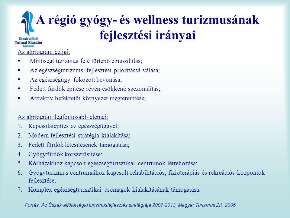 A régió gyógy- és wellness turizmusának fejlesztési irányai