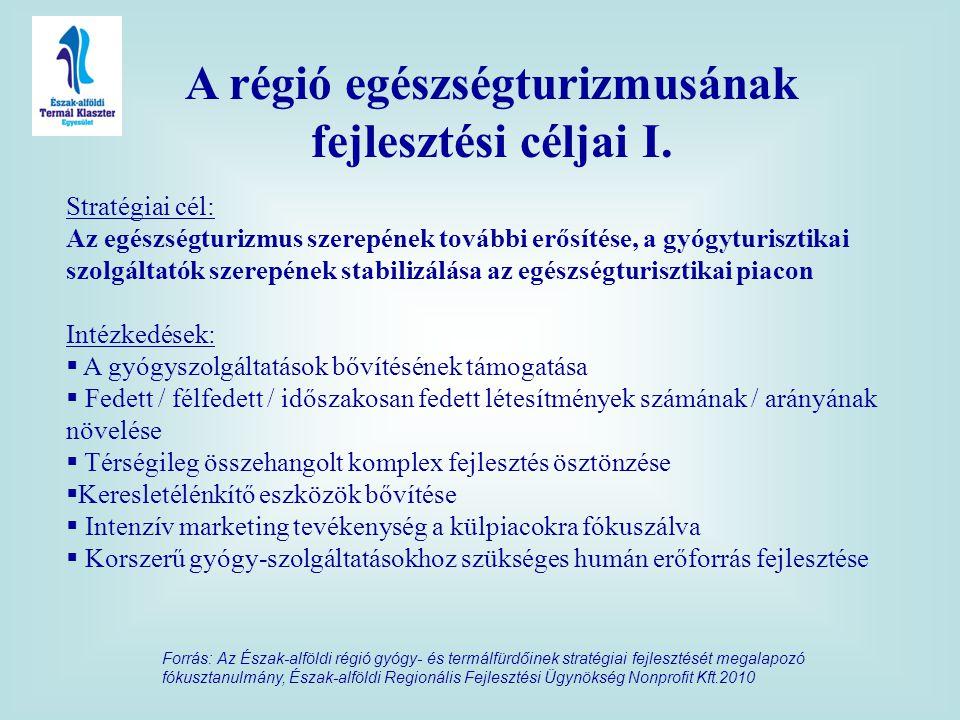 A régió egészségturizmusának fejlesztési céljai I.