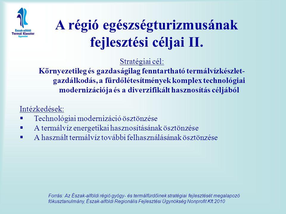 A régió egészségturizmusának fejlesztési céljai II.