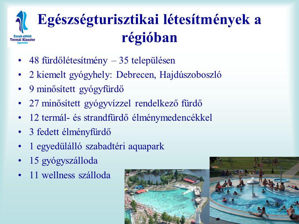 Egészségturisztikai létesítmények a régióban