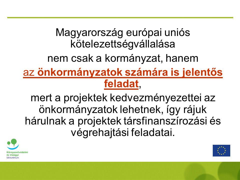 Magyarország európai uniós kötelezettségvállalása