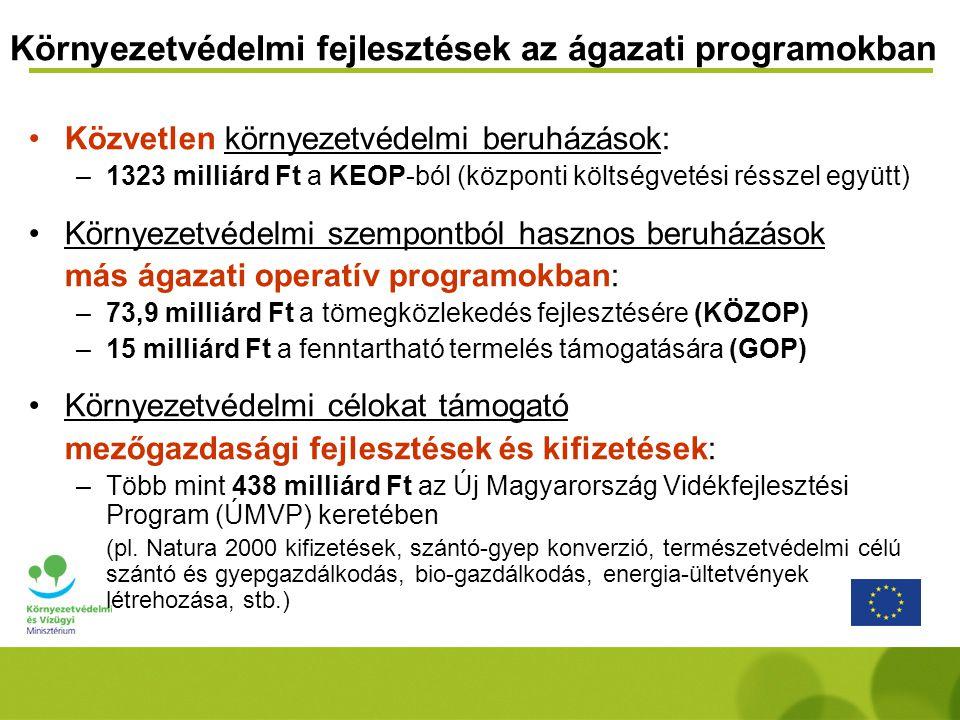 Környezetvédelmi fejlesztések az ágazati programokban