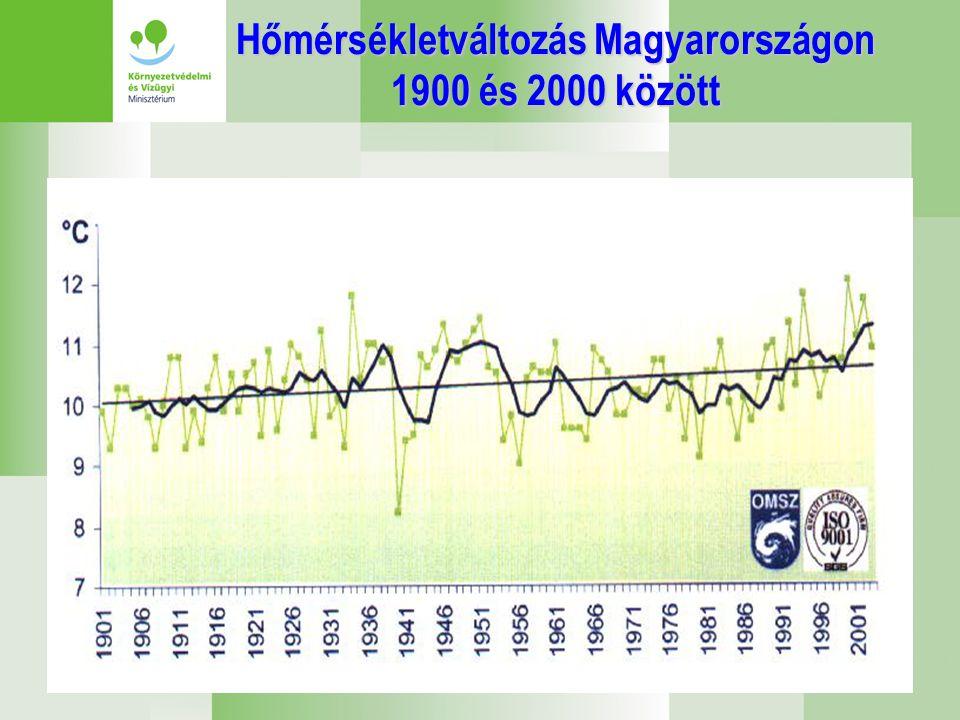 Hőmérsékletváltozás Magyarországon 1900 és 2000 között