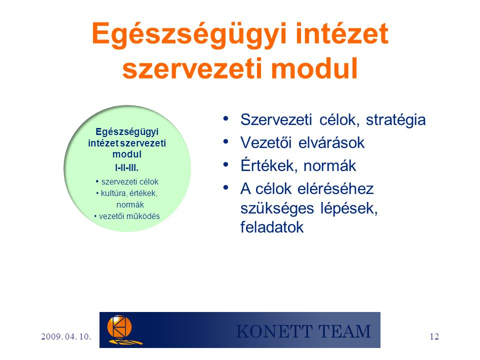 Egészségügyi intézet szervezeti modul