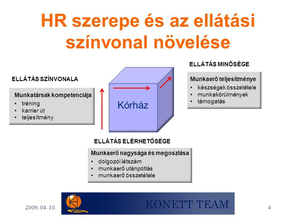 HR szerepe és az ellátási színvonal növelése
