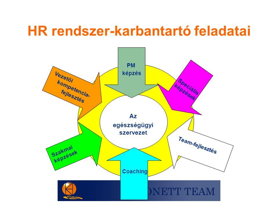 HR rendszer-karbantartó feladatai