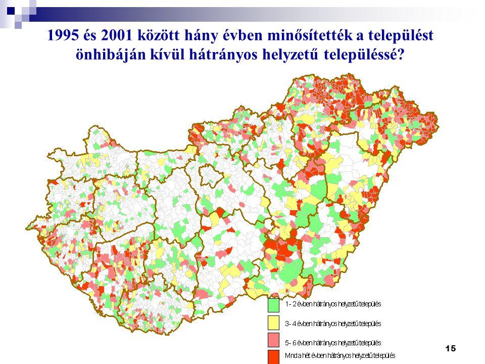 1995 és 2001 között hány évben minősítették a települést önhibáján kívül hátrányos helyzetű településsé